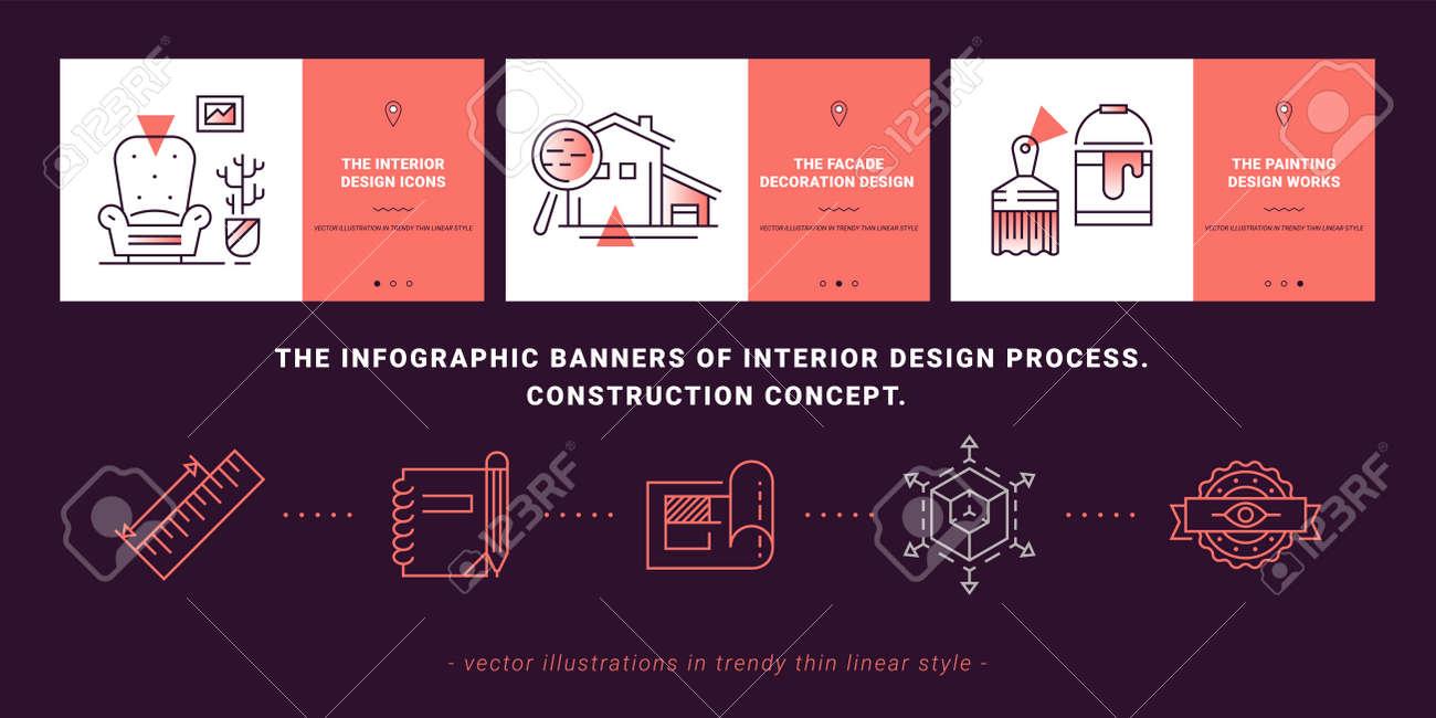 Ui kit banners of interior design process  Concept interior design