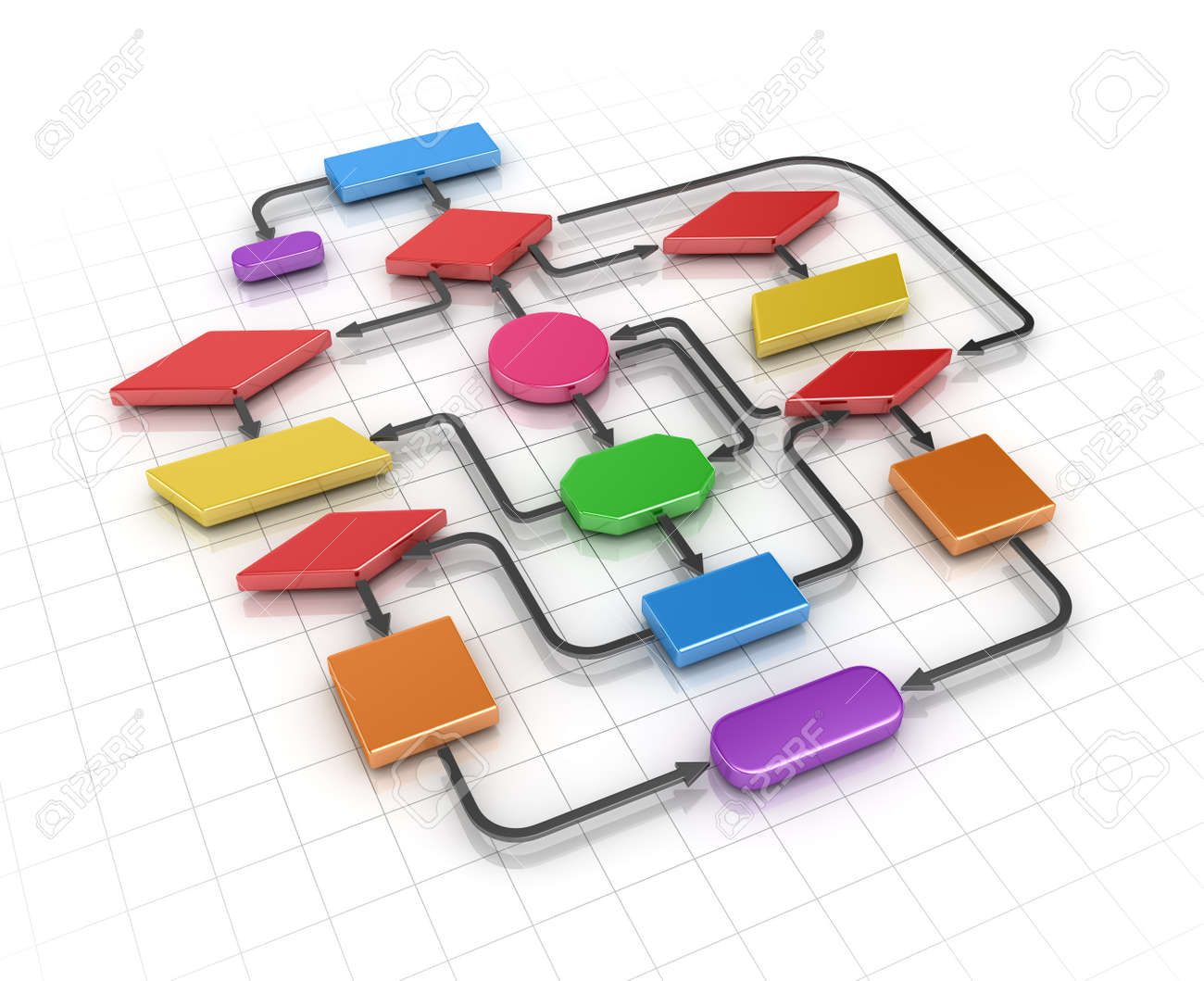Flow chart diagram this is a 3d rendered computer generated flow chart diagram this is a 3d rendered computer generated image stock photo nvjuhfo Choice Image