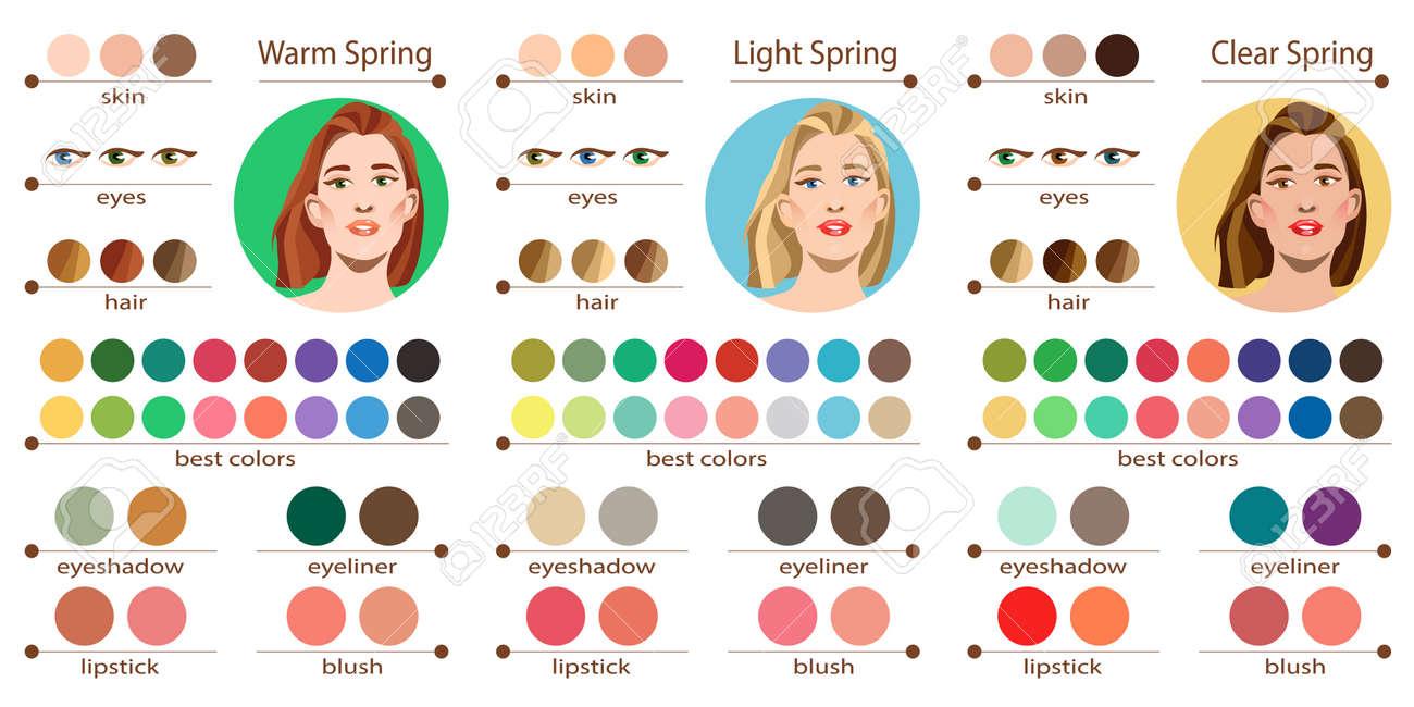 Цветотип Теплая Весна - DiscoverStyle.ru | 650x1300