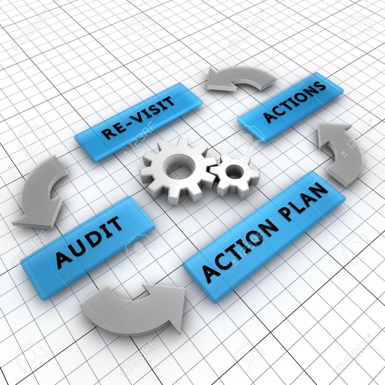 Four steps of the audit process in order to audit a company Stock Photo - 12306062