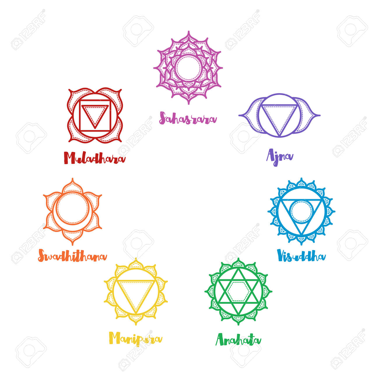 Isolated Indian Ornamental 7 Chakra Icons Set Chakras Used In Hinduism Buddhism And Ayurveda