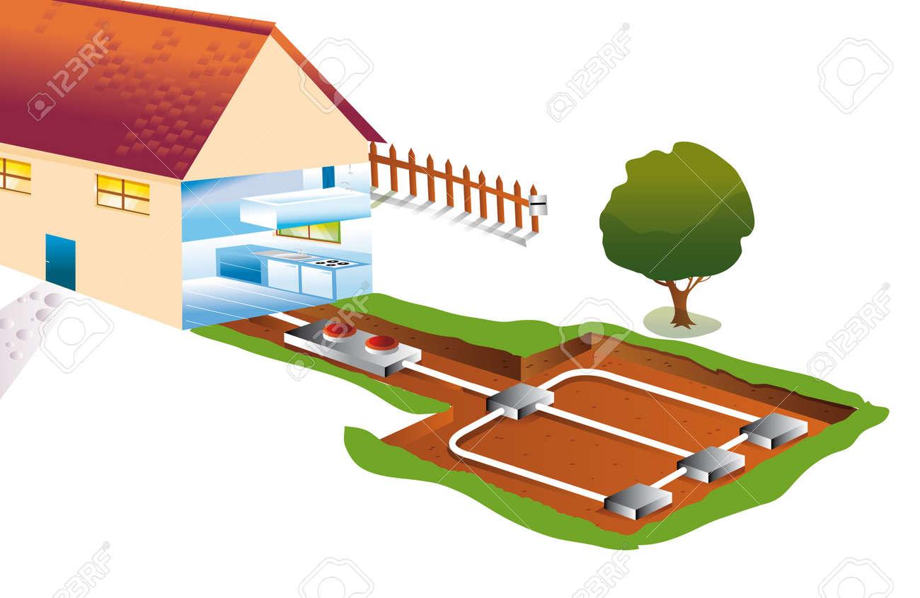 Haus Mit Einem Rohr Für Die Unterirdische Geothermische Heizung Und ...