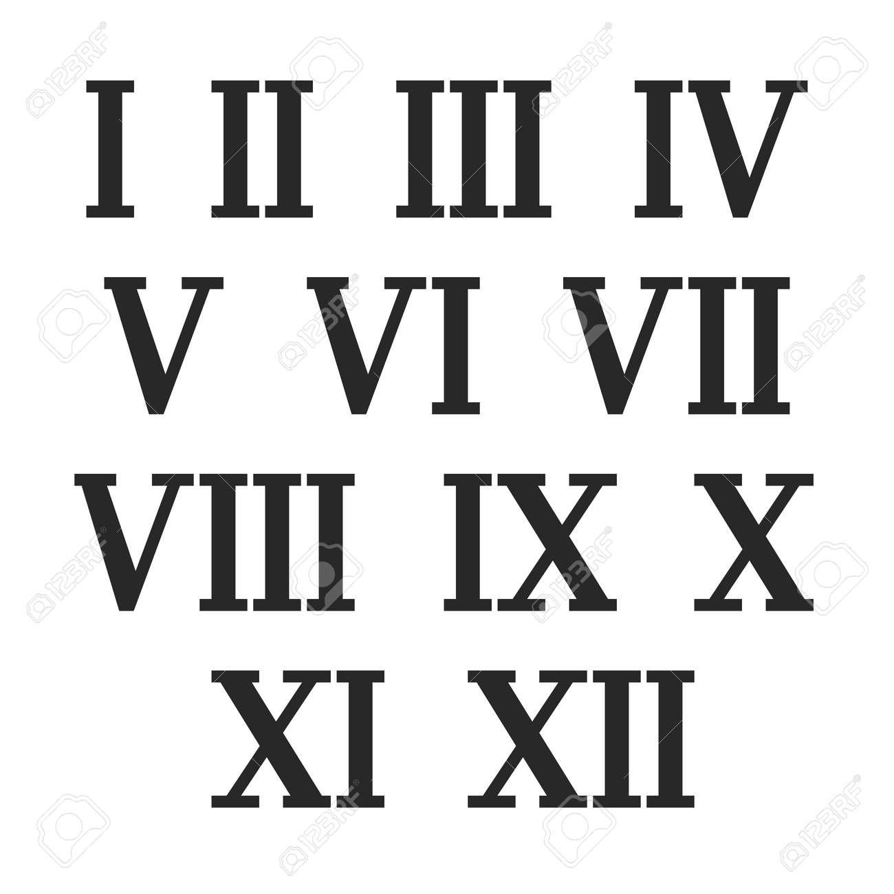 Roman numerals set  Old roman antique alphabet number  Vector