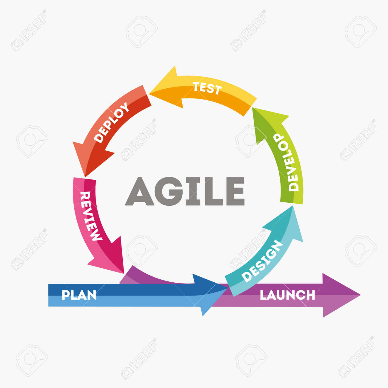 The concept of rapid product development. The concept of the sprint product development. Diagram of life cycle of product development in flat style. Vector illustration Eps10 file. - 95763007