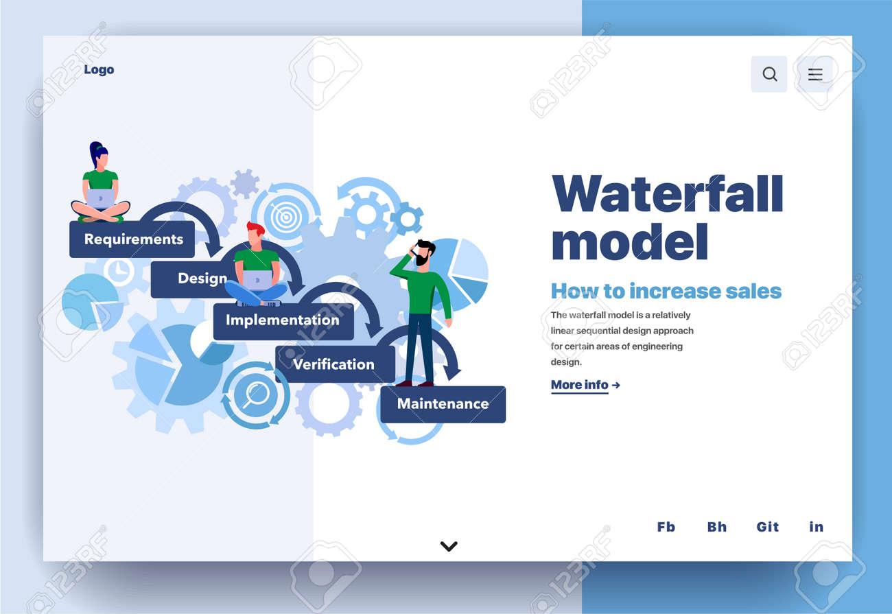 Web page flat design template for waterfall model. Business landing page life cycle methodology of how to increase sales. Modern vector illustration concept for website and mobile website development - 124031967