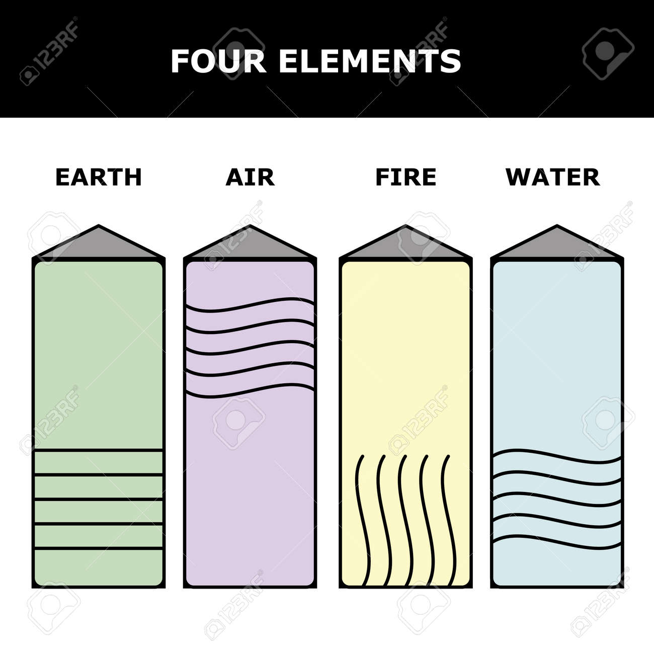 Four Elements Icons Line Symbols Vector Logo Template Wind Fire