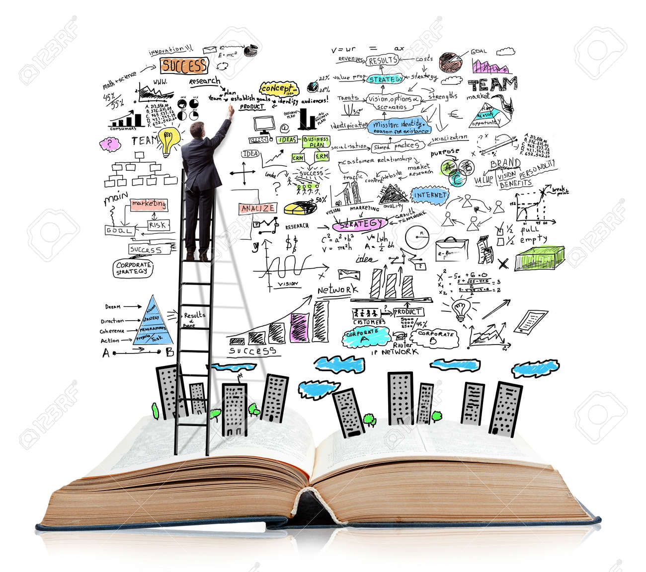 Books on writing a business plan