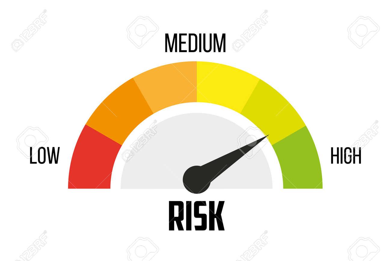 Risk concept on speedometer. Vector icon - 110397106