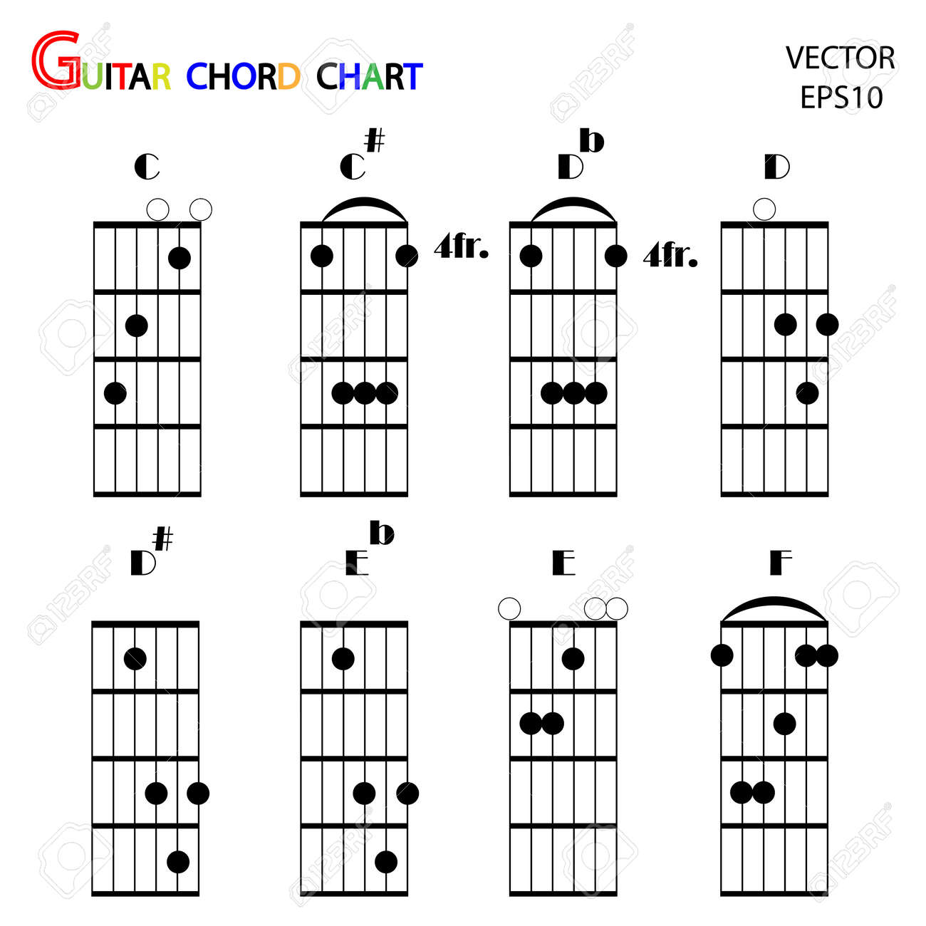 Basic Guitar Chords Tab Guitar Chordsvector Royalty Free Cliparts