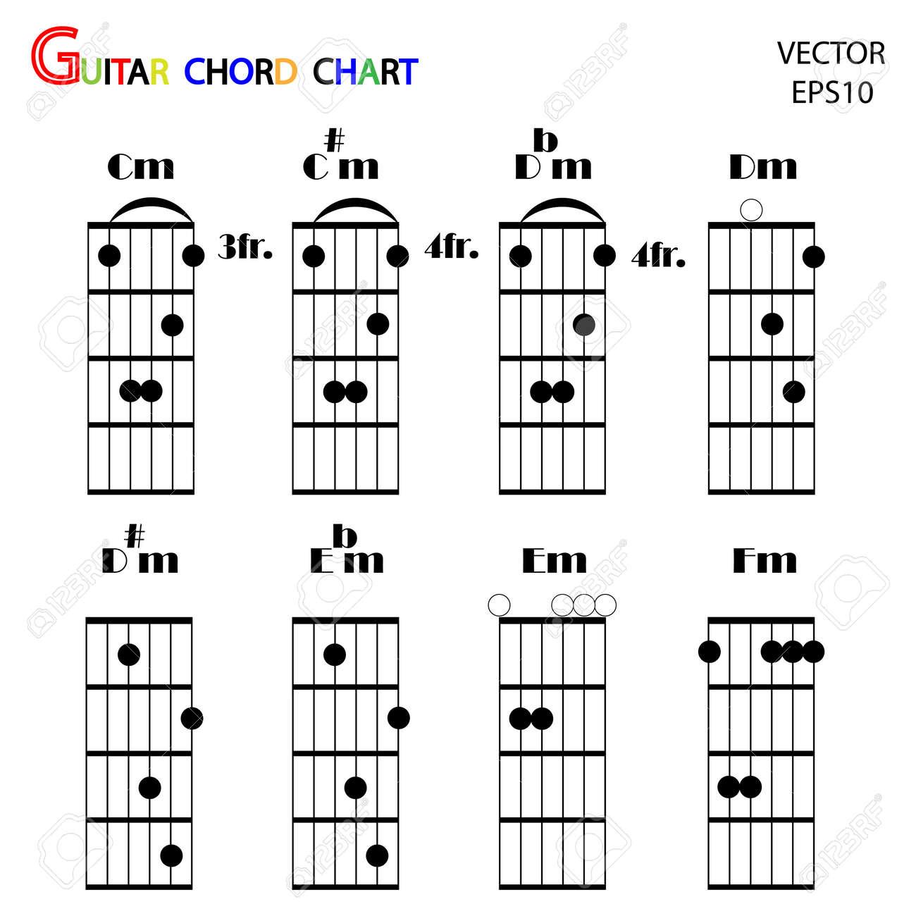 Basic Guitar Chords ,tab Guitar Chords,vector Stock Vector  18165382