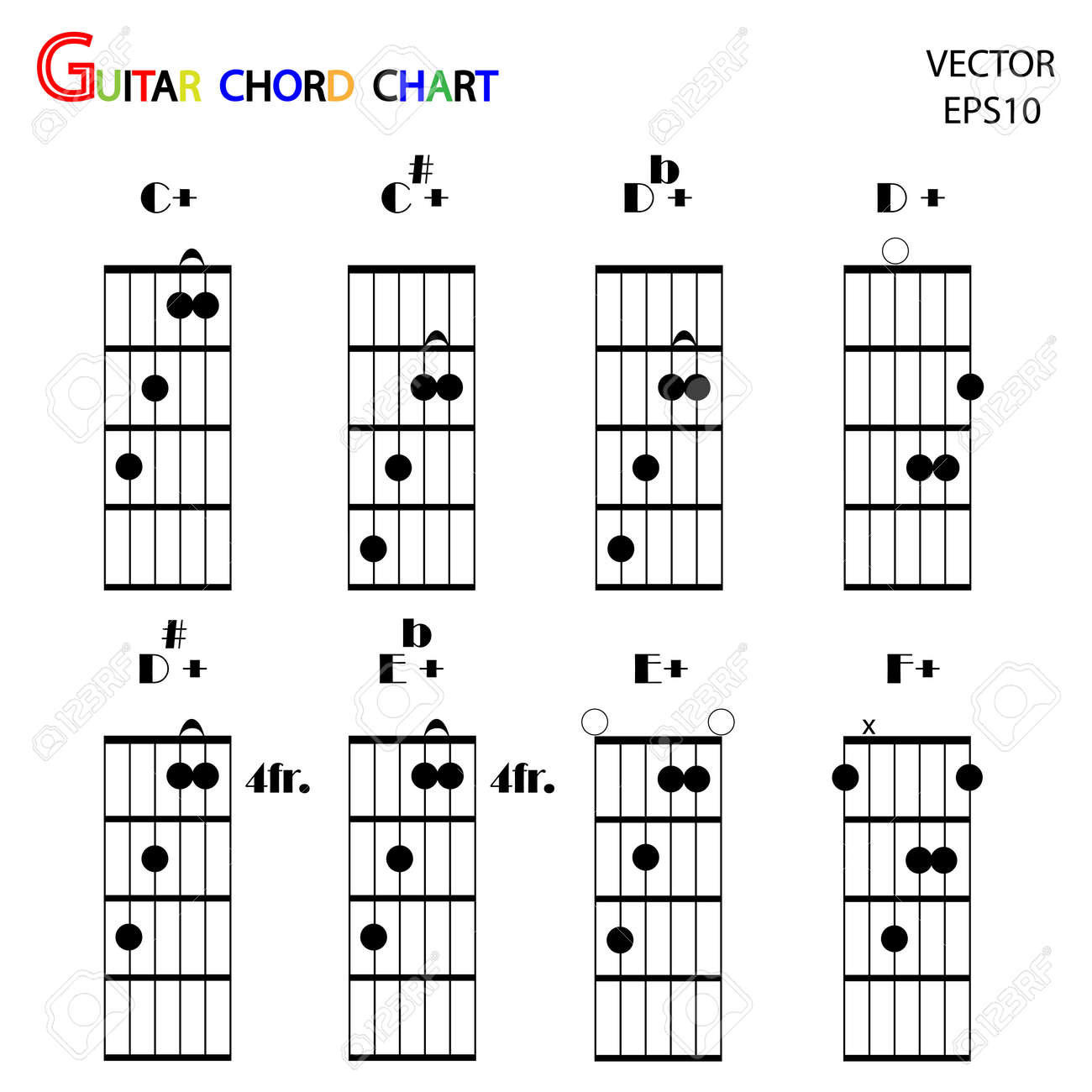 Basic Guitar Chords Tab Guitar Chordsvector Royalty Free Cliparts