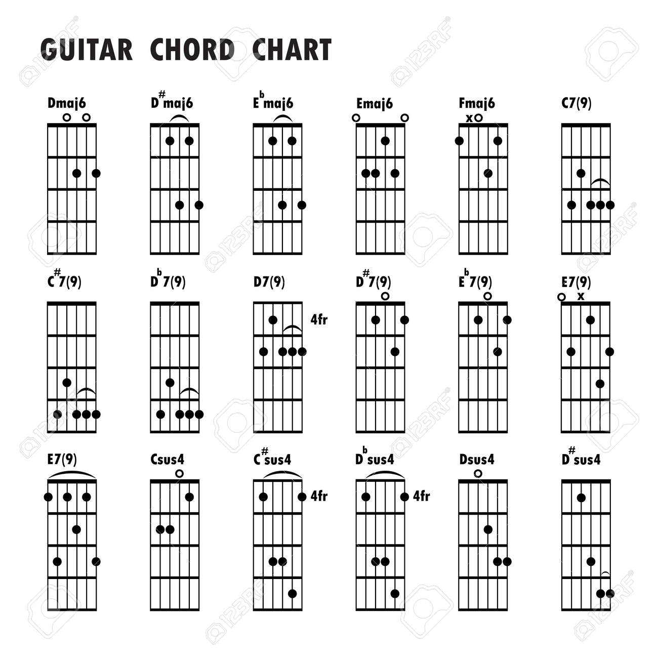 C7 9 guitar chord images guitar chords examples c7 9 guitar chord images guitar chords examples set of music notes abstract musical background basic hexwebz Choice Image