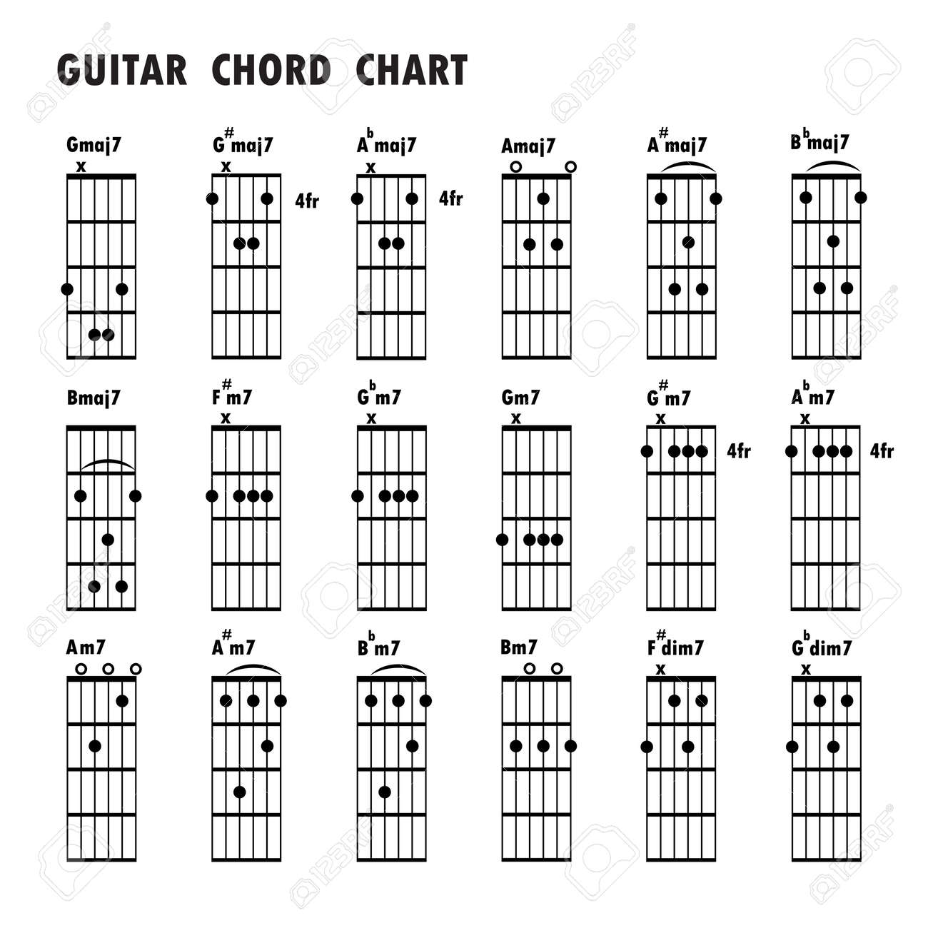 Amaj7 chord guitar images guitar chords examples maj7 chords guitar gallery guitar chords examples set of music notes abstract musical background basic guitar hexwebz Images