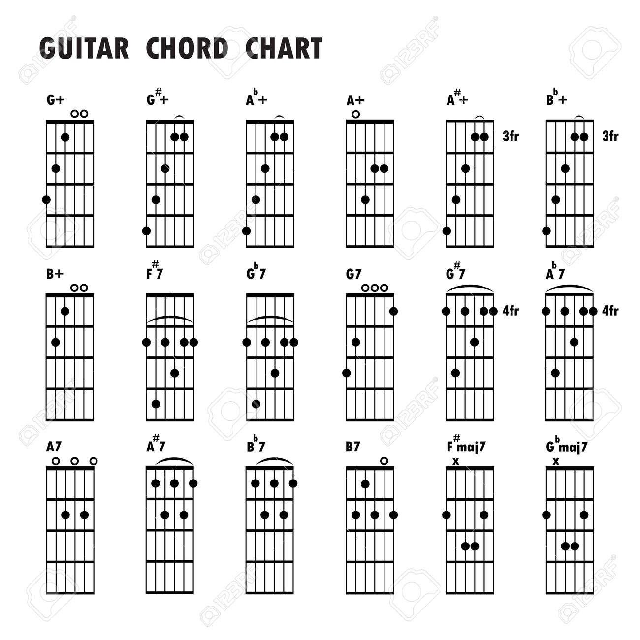 Guitar chord a7 images guitar chords examples guitar chord a7 image collections guitar chords examples set of music notes abstract musical background basic hexwebz Gallery