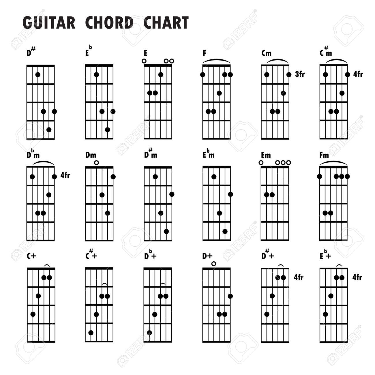 Em guitar chords gallery guitar chords examples the a team guitar chords images guitar chords examples set of music notes abstract musical background hexwebz Image collections