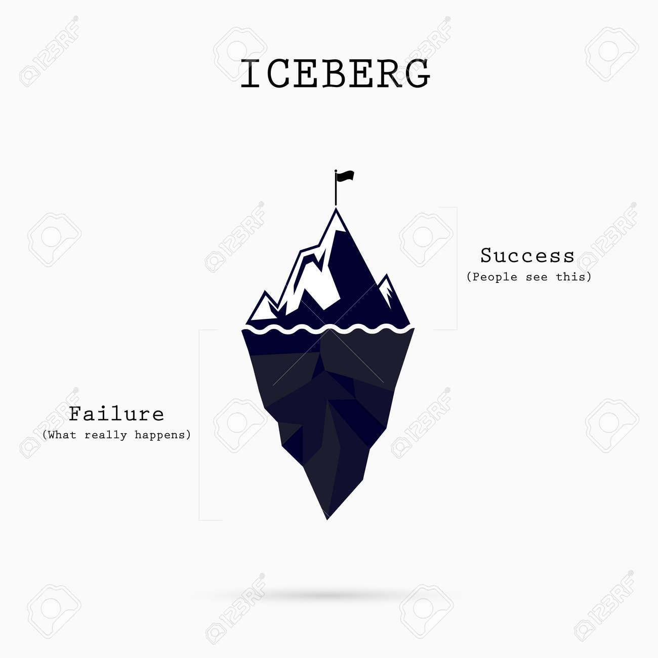 risk analysis iceberg vector layered diagram iceberg on water