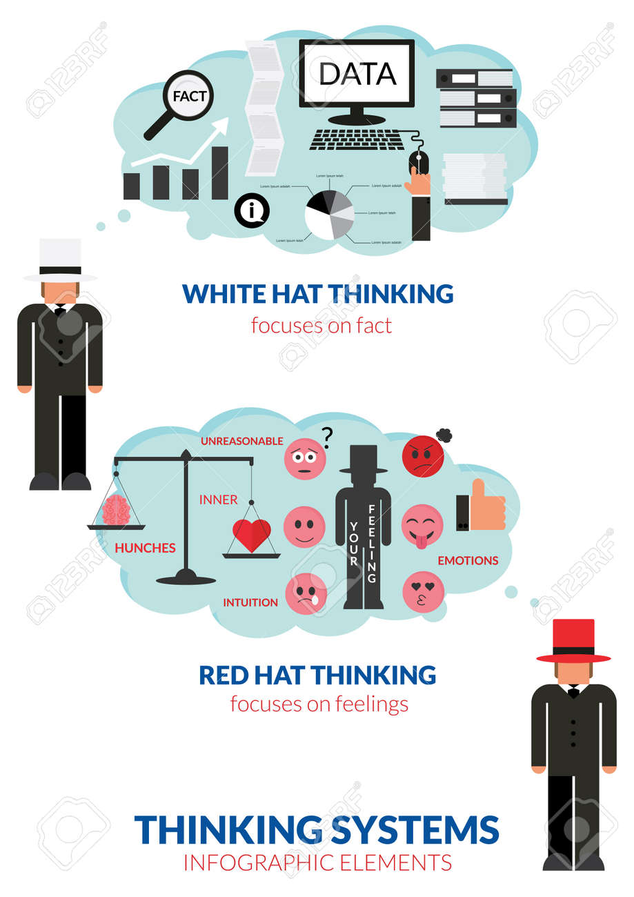 How to use thinking system with white hat and red hat infographic elements.  Thinking system 47cafb508125