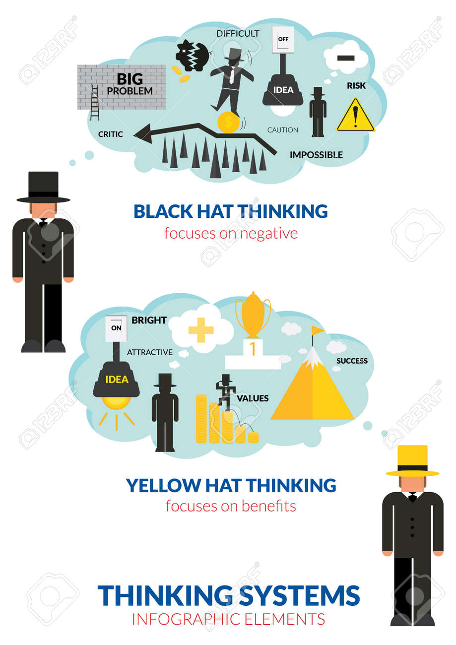 How to use thinking system with black hat and yellow hat infographic  elements. Thinking system f3111c787cd4