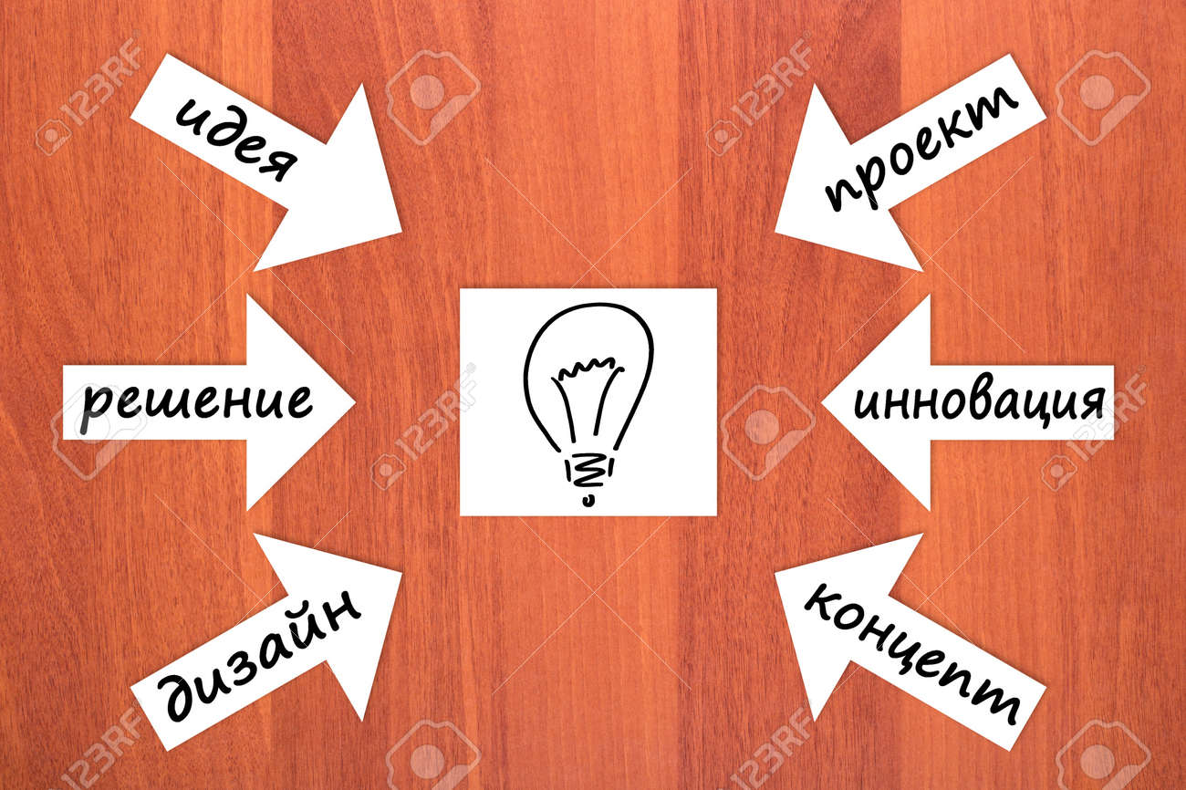 Six components of idea on wood. Russian Stock Photo - 12075388