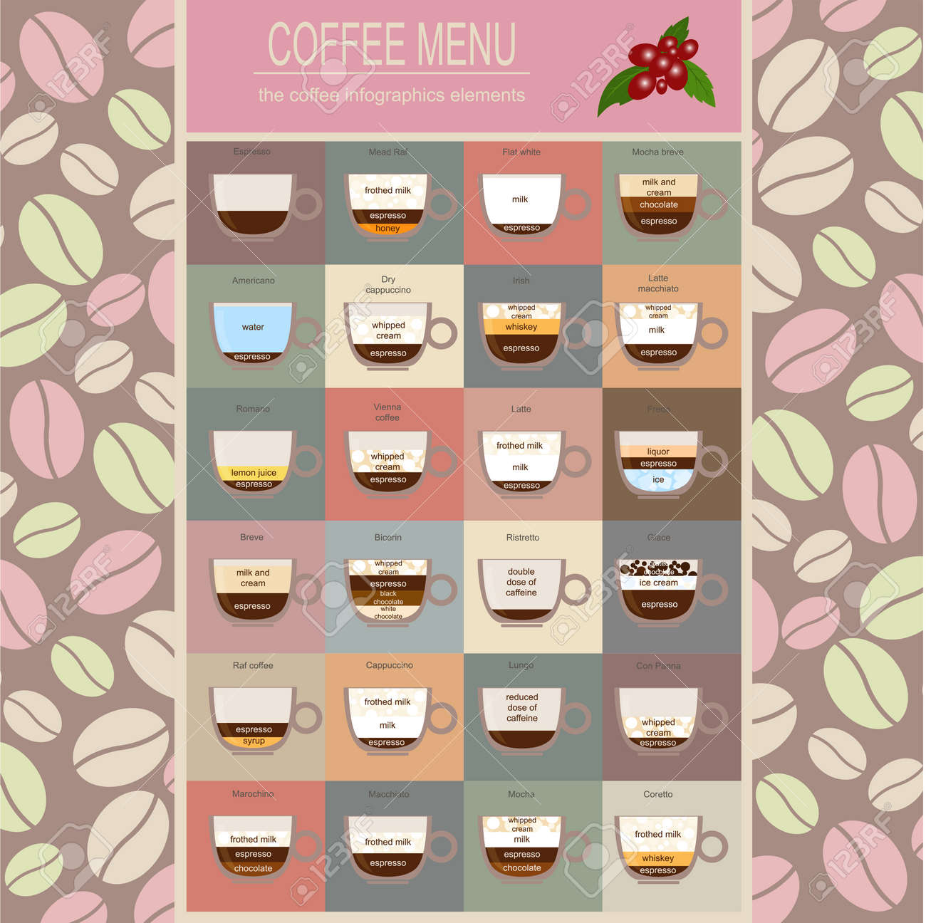 the coffee menu infographics set elements for creating your