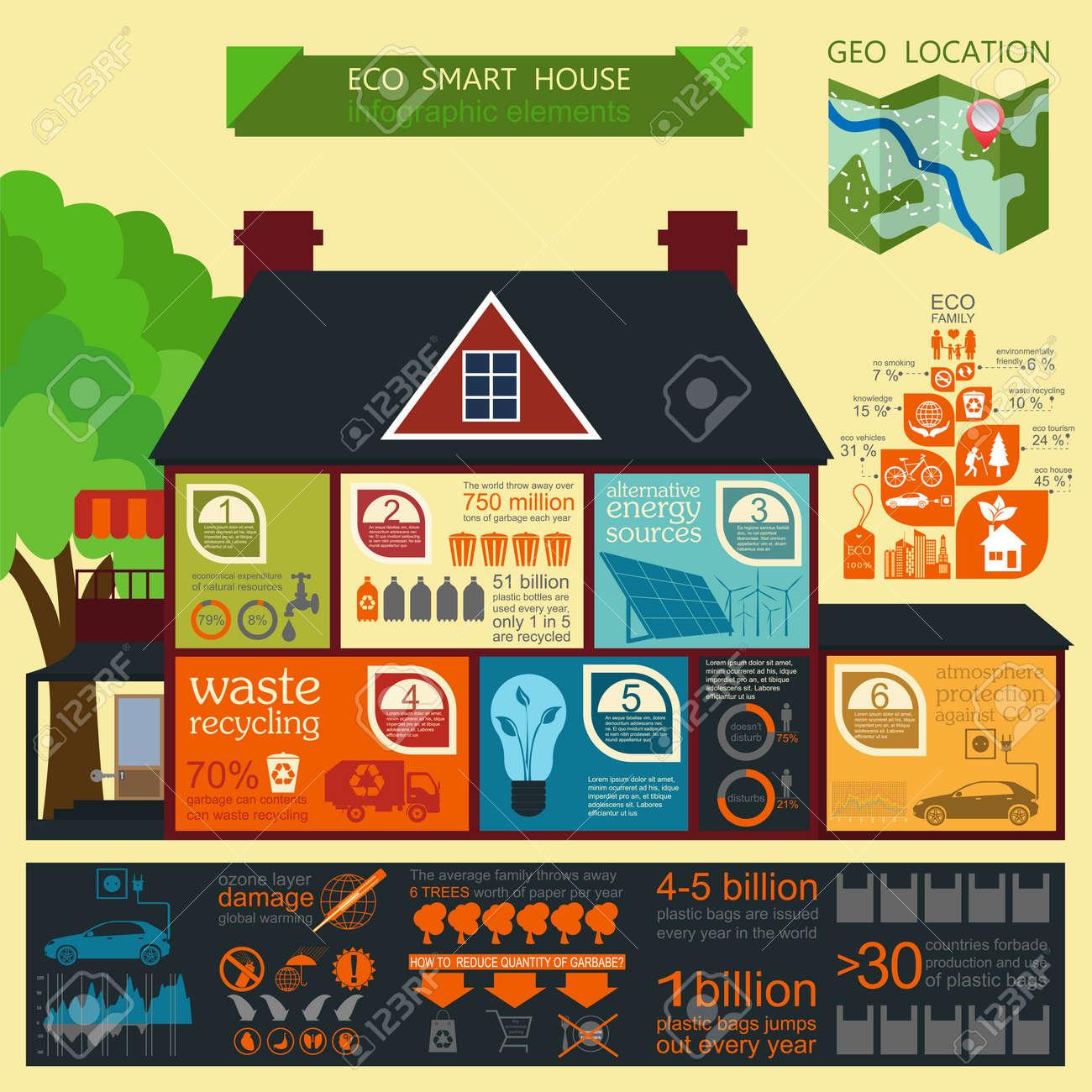 Medio Ambiente, Ecología Elementos Infográficos. Los Riesgos ...