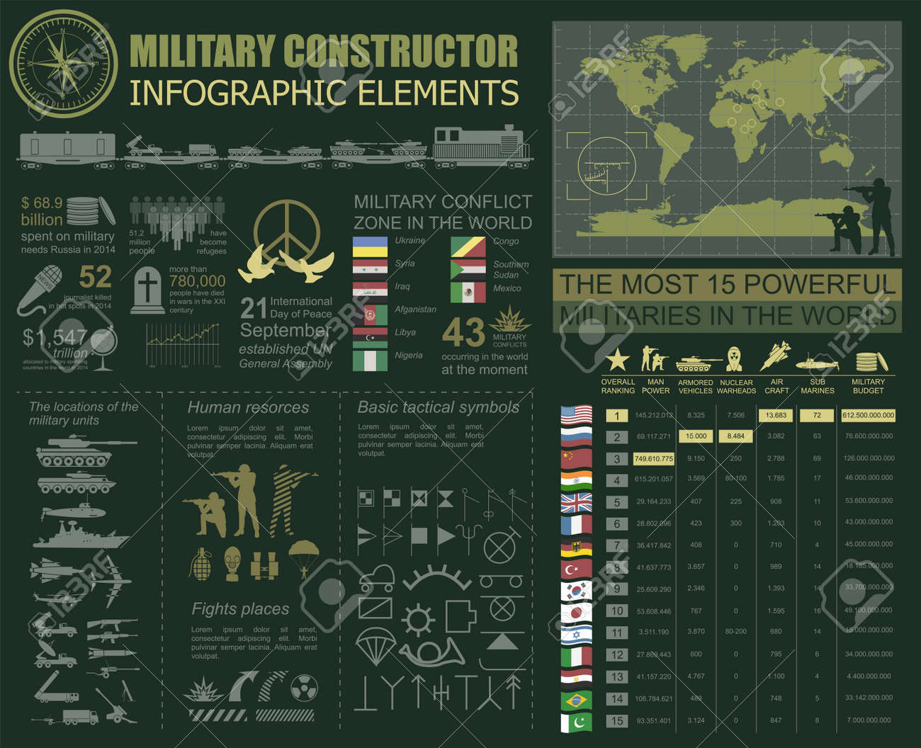 military infographic template vector illustration with top powerful