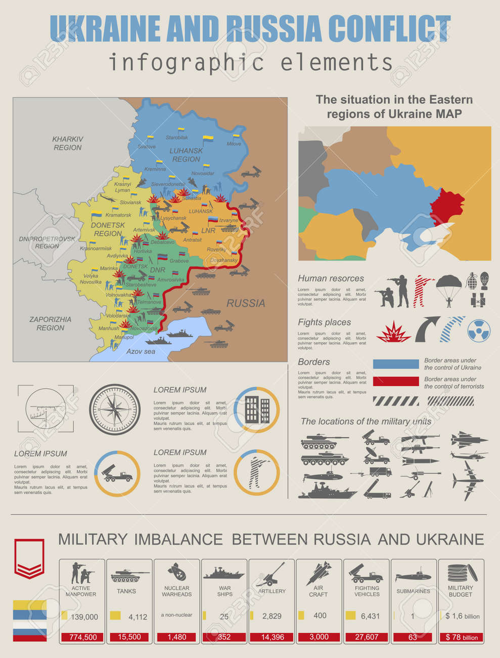 ukraine and russia military conflict infographic template situation in the eastern region of ukraine map