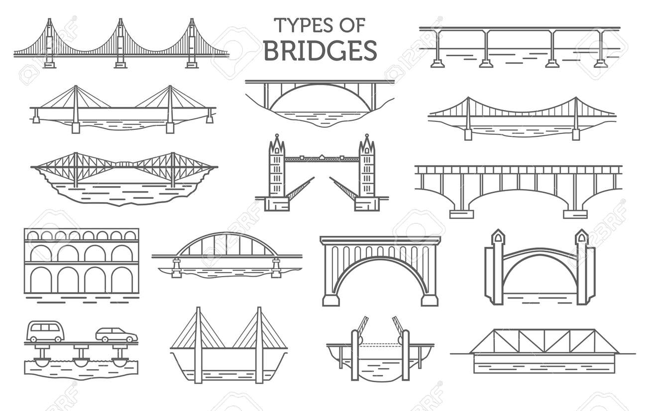 Types of bridges  Linear style icon set  Possible use in infographic