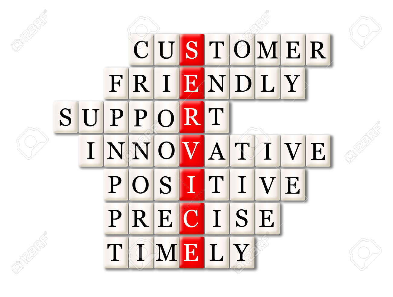 customer service concept -customer friendly support,innovative,positive ,precise ,timely Stock Photo - 16427690