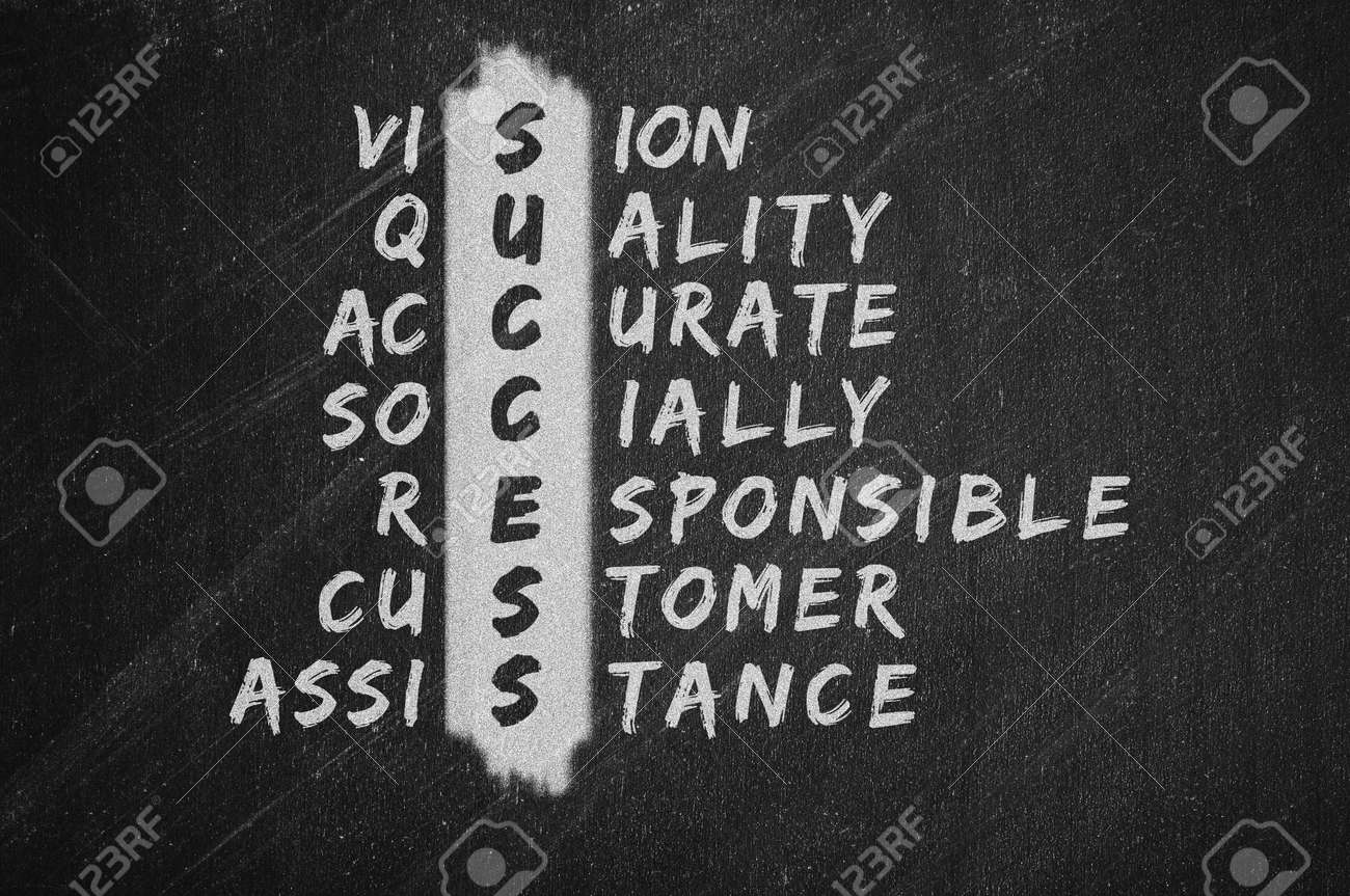 Success and other related words, handwritten in crossword on blackboard Business concept Stock Photo - 17563418