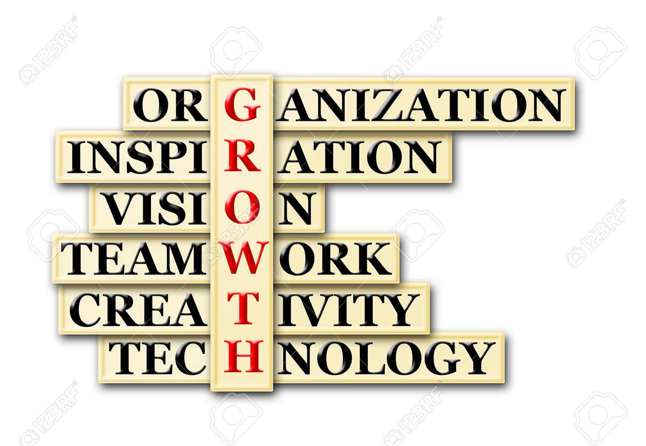 成長および他の関連の単語の頭字...