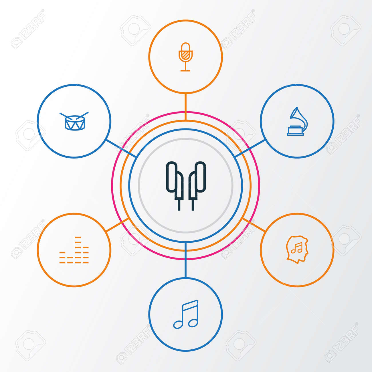 Music outline icons set: collection of melody, phonograph, cover