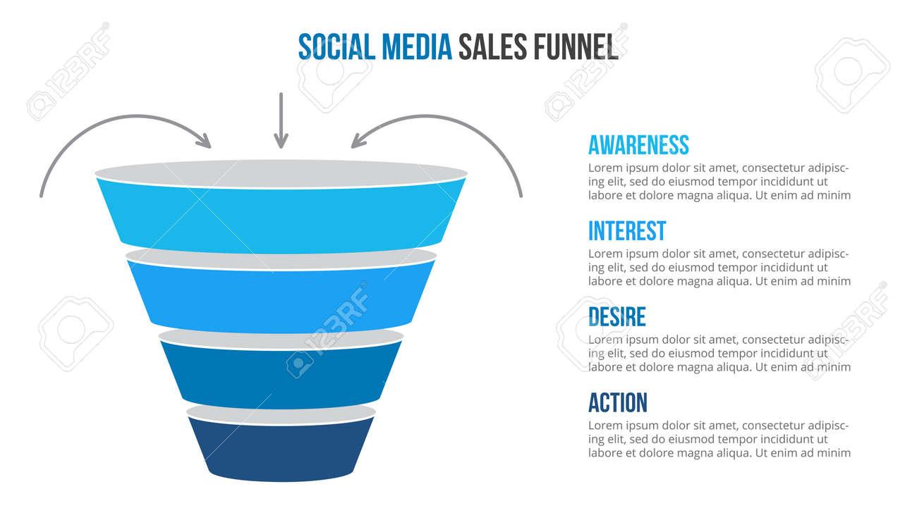 Vector social media sales funnel infographic. Presentation template. - 96172302