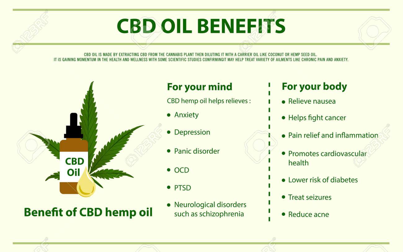 CBD Oil Benefits horizontal infographic illustration about cannabis