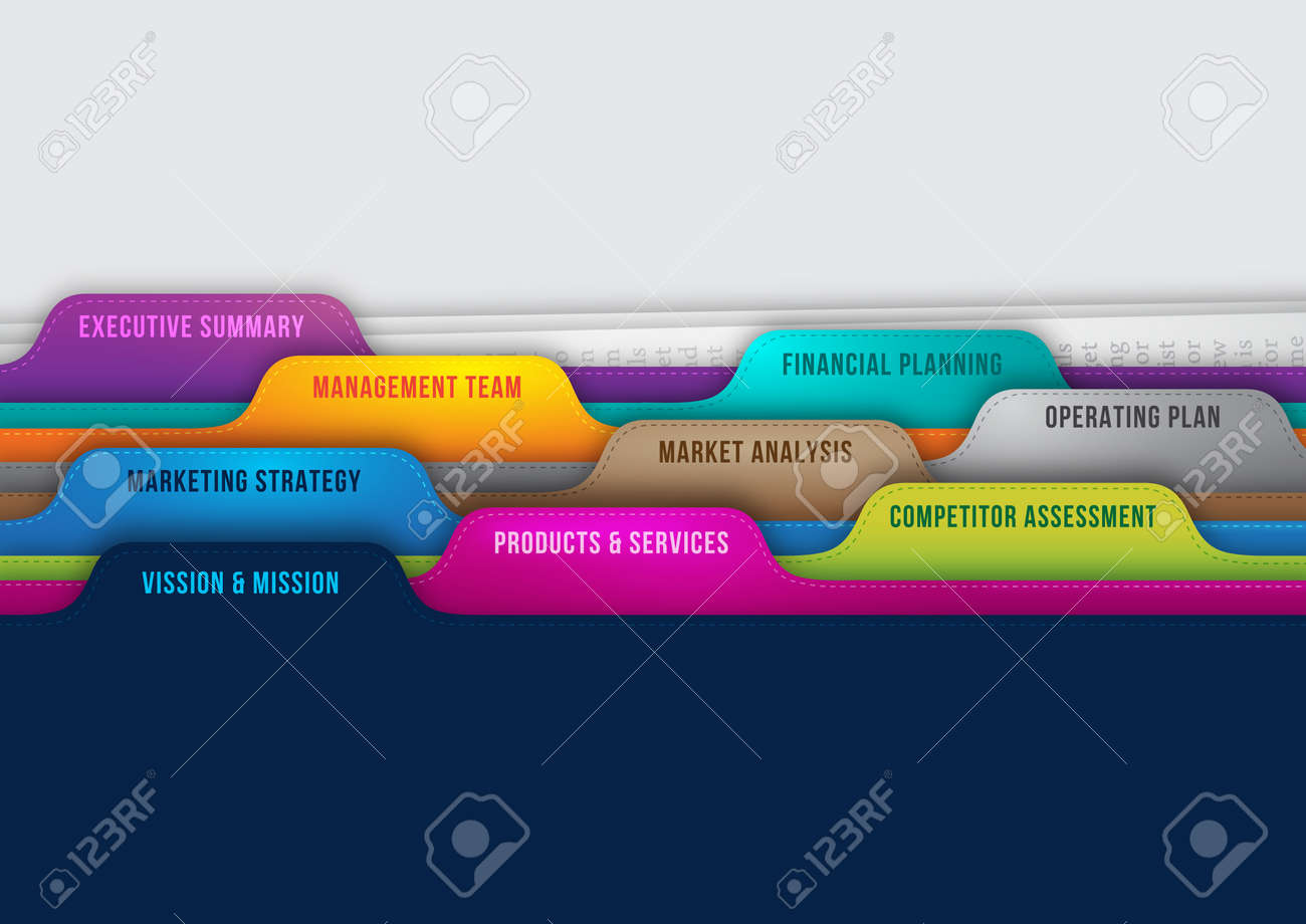 Business Plan For Successful Business Strategy. The Elements Are Vission  Mission, Products Or Services