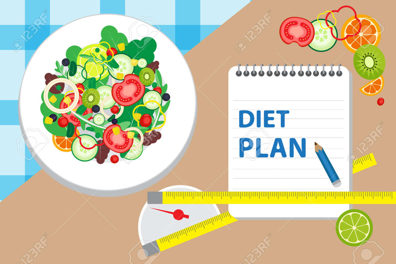 Diet Food Vegetable Healthy Lifestyle And Weight Loss Banner