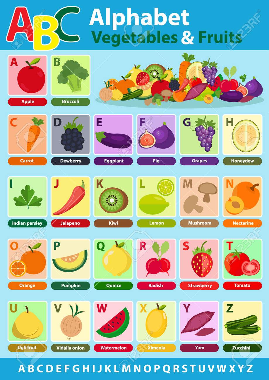 Alfabeto Inglés Para El Estudiante Con Frutas Y Verduras De Vuelta A La Escuela Aprendiendo El Alfabeto Del Alimento Inglés Az Gráfico De Pared