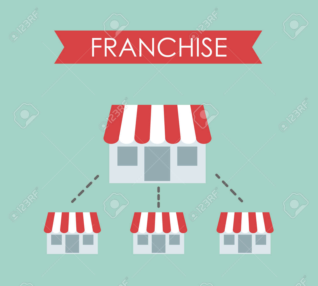the concept of franchising