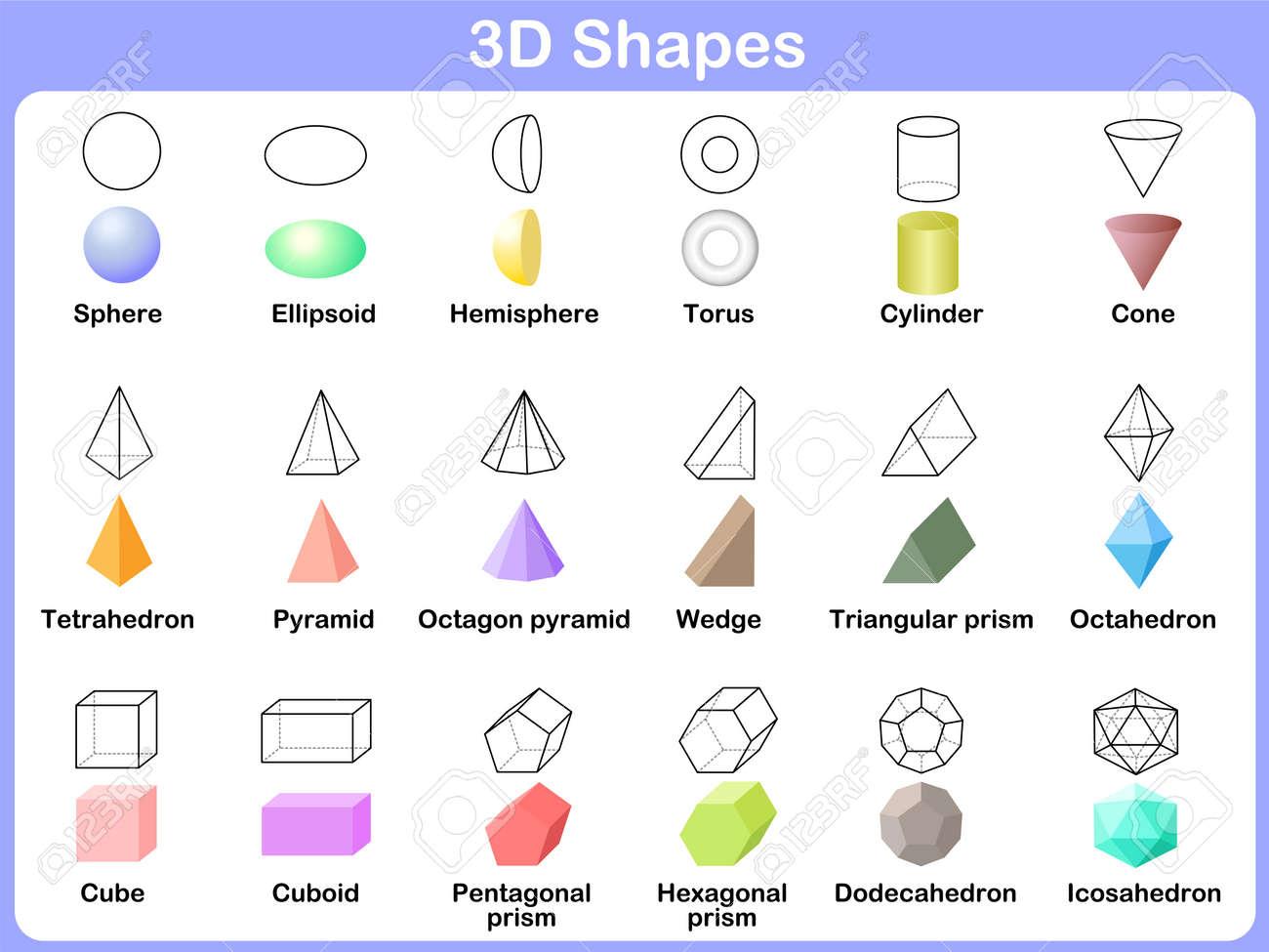 Form 3D: Das Erlernen Der 3D-Formen Für Kinder Lizenzfrei Nutzbare ...