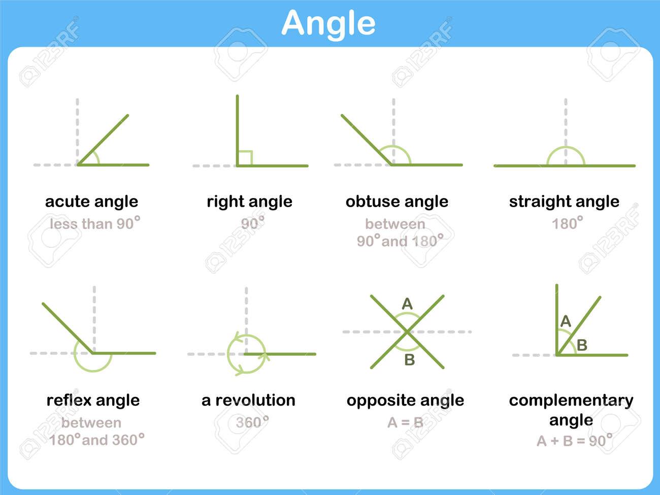 Mathematische Angles Signs - Arbeitsblatt Für Kinder Lizenzfrei ...