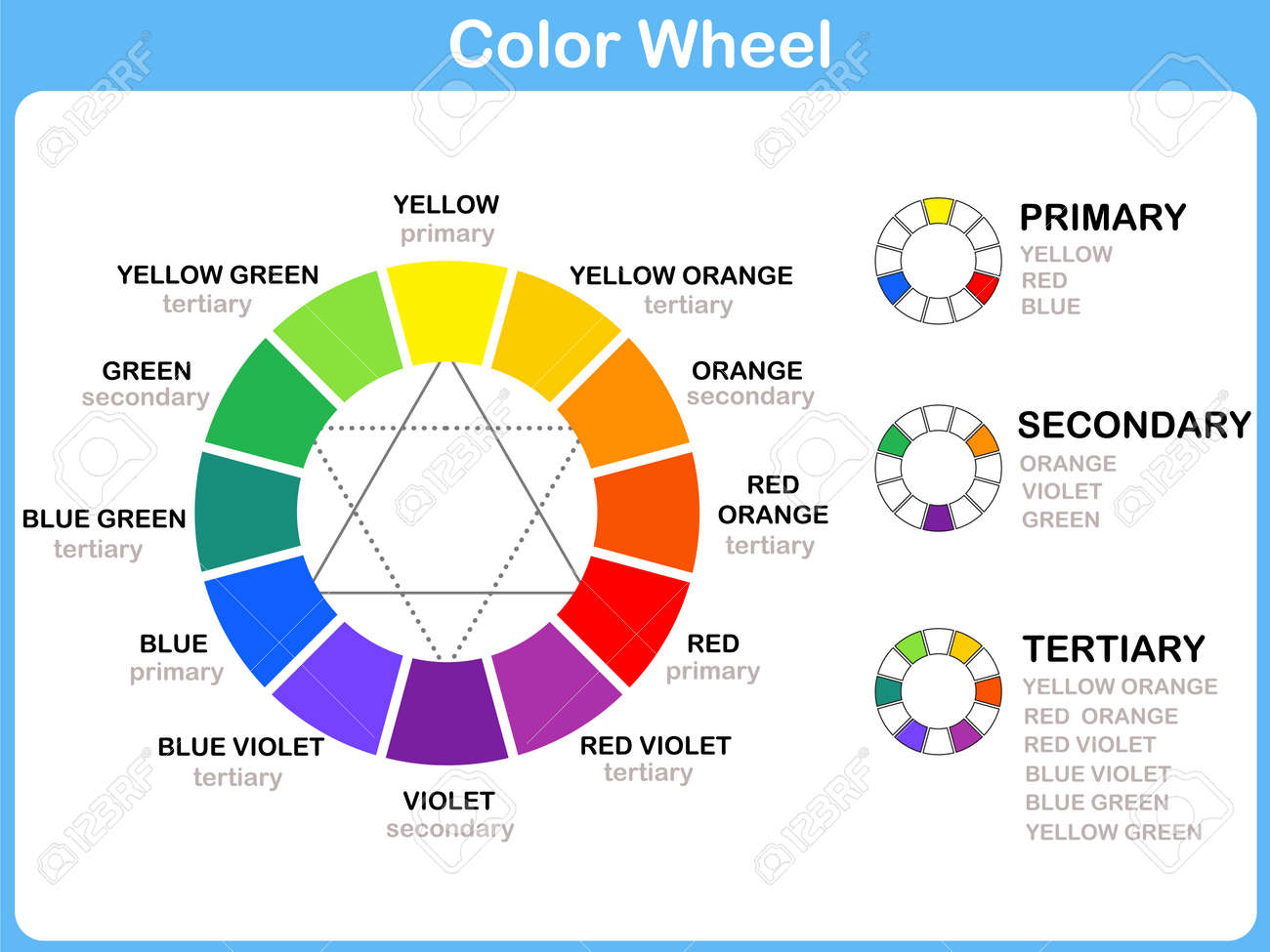 Worksheets Color Wheel Worksheet color wheel worksheet red blue yellow for kids royalty stock vector 35185375