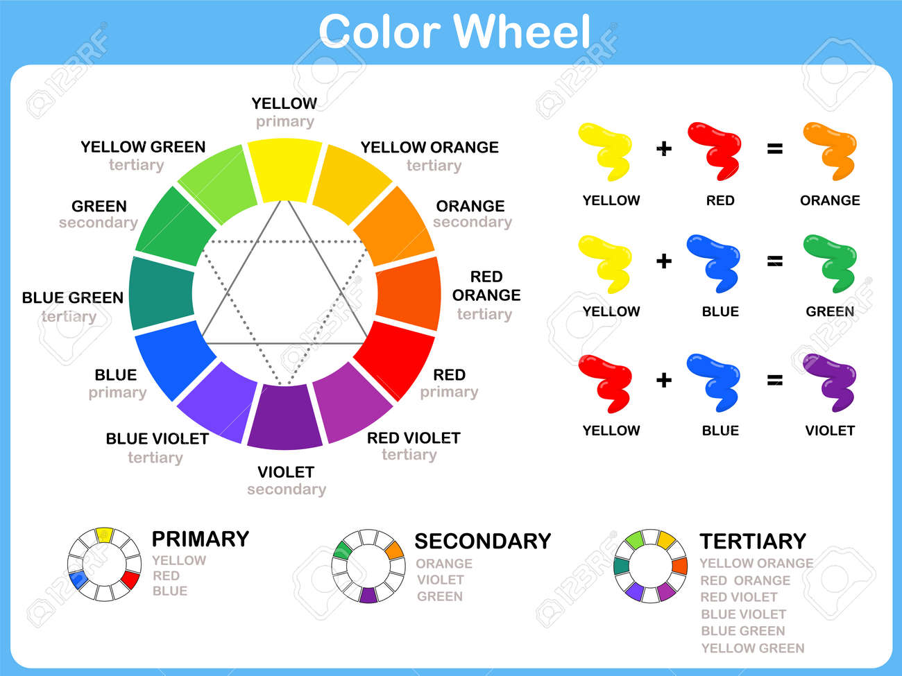 Color Wheel Worksheet - Red Blue Yellow Color : For Kids Royalty ...