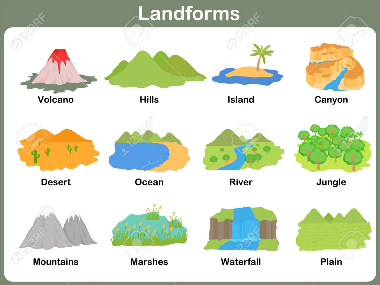 Leaning Landforms For Kids - Worksheet Royalty Free Cliparts ...
