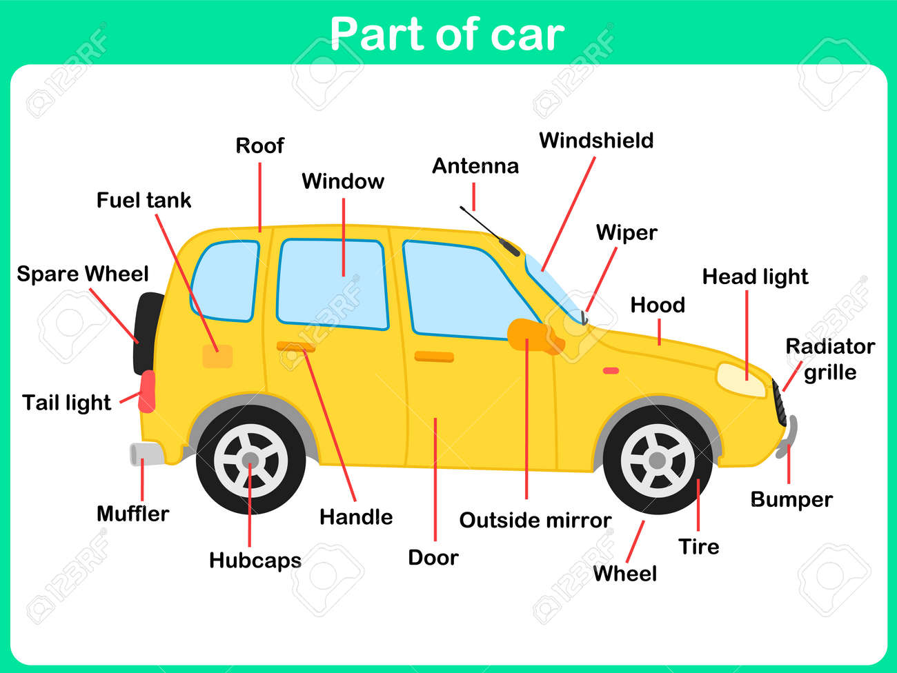 Leaning Parts Of Car For Kids - Worksheet Royalty Free Cliparts ...