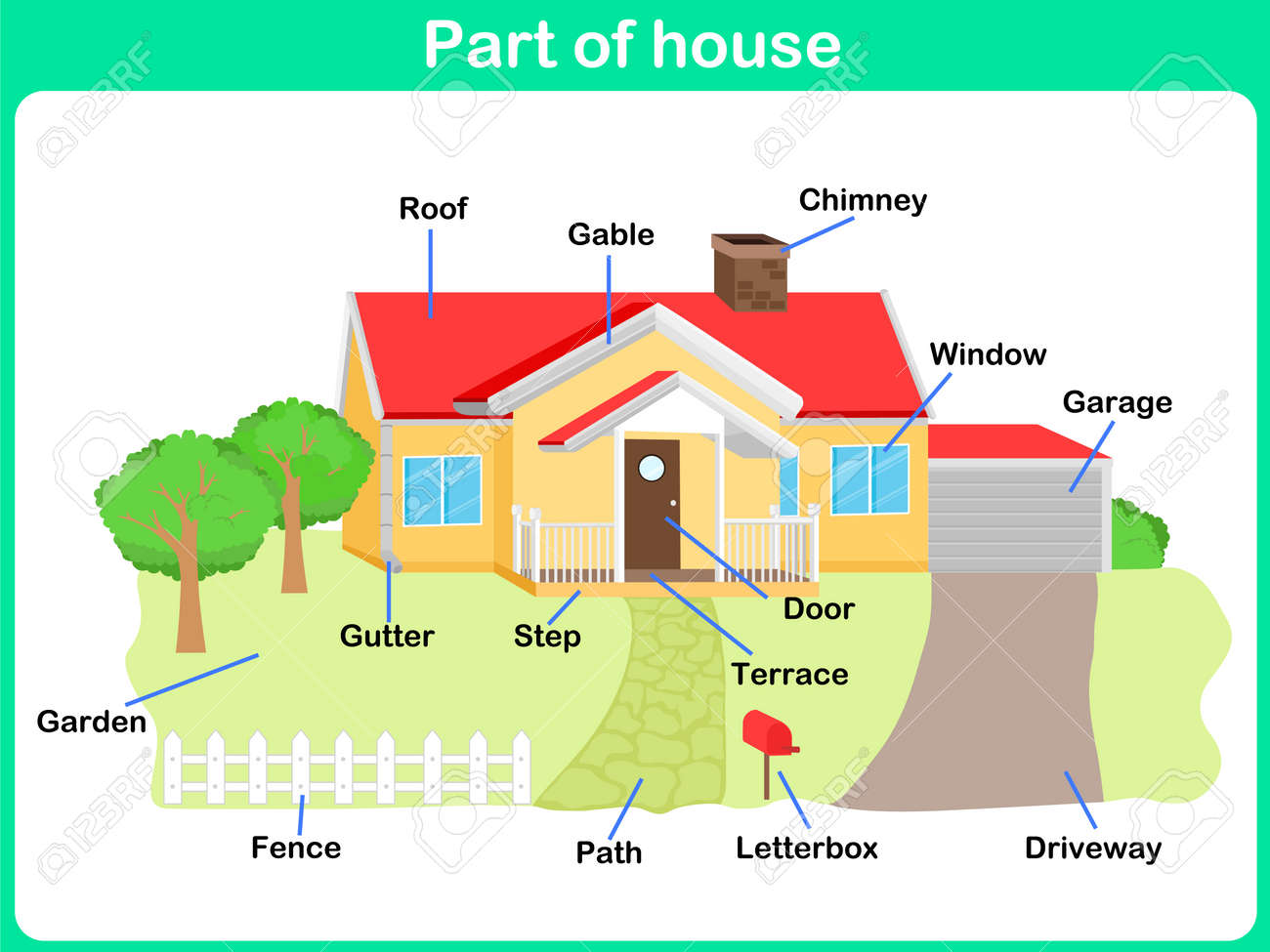 Leaning parts of house for kids worksheet illustration