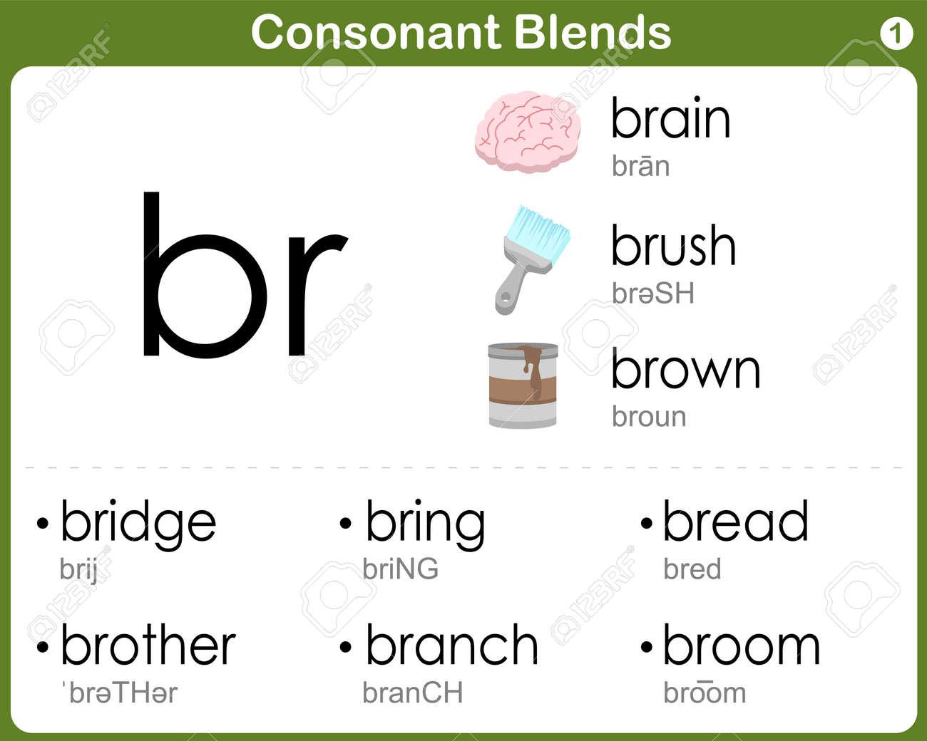 Consonant Blends Worksheet For Kids Royalty Free Cliparts Vectors – Blends Worksheets for Kindergarten