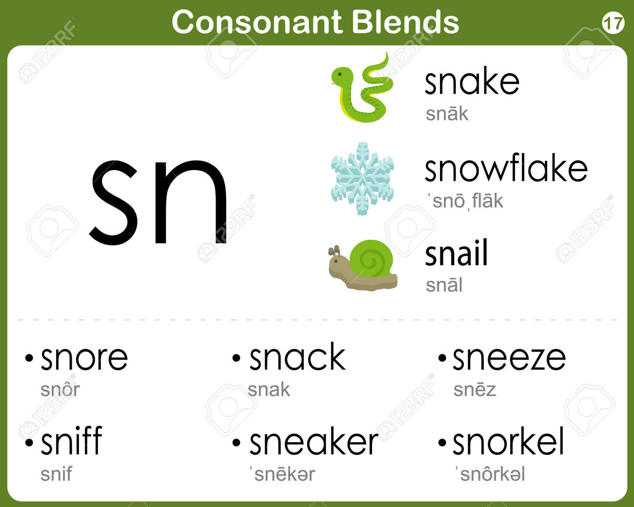 Consonant Blends Worksheet For Kids Royalty Free Cliparts Vectors – Consonant Blends Worksheets for Kindergarten