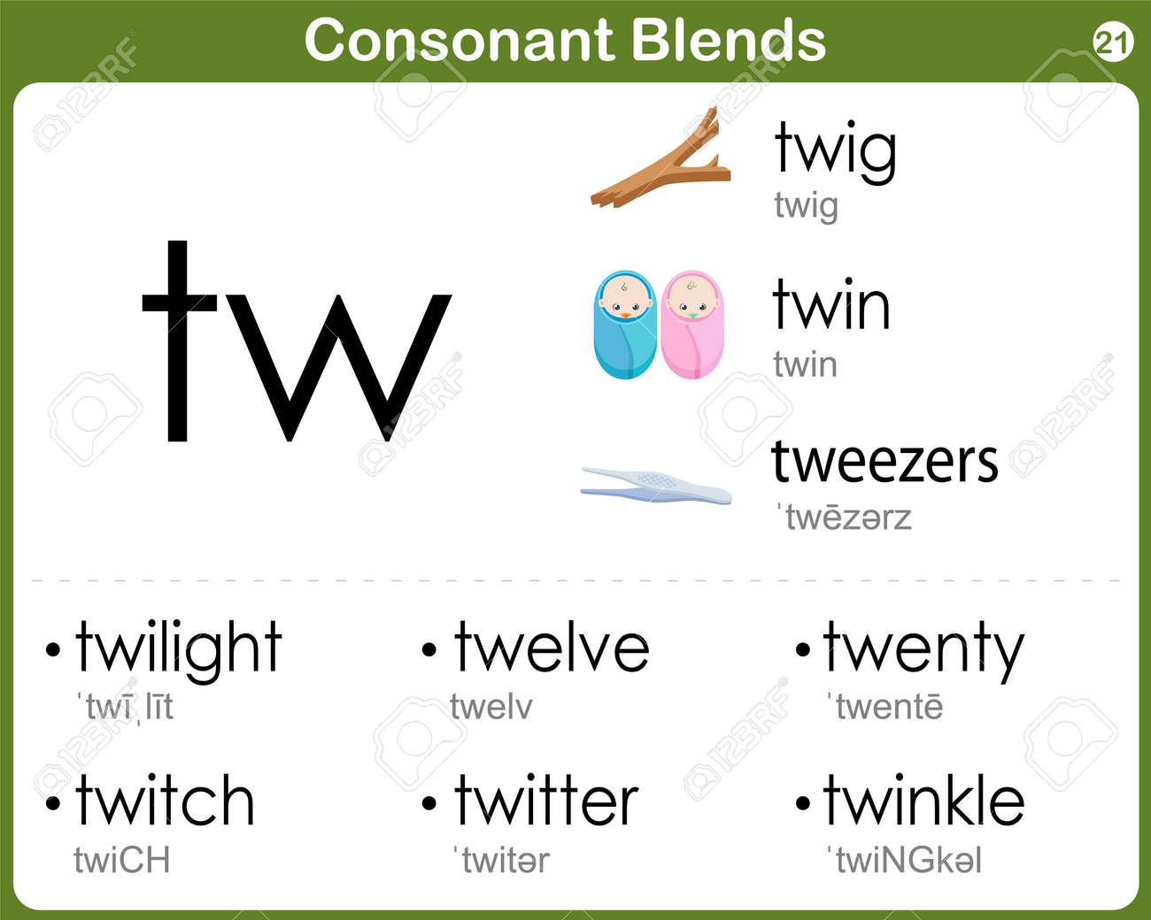 Consonant Blends Worksheet For Kids Royalty Free Cliparts Vectors – Phonics Blends Worksheets
