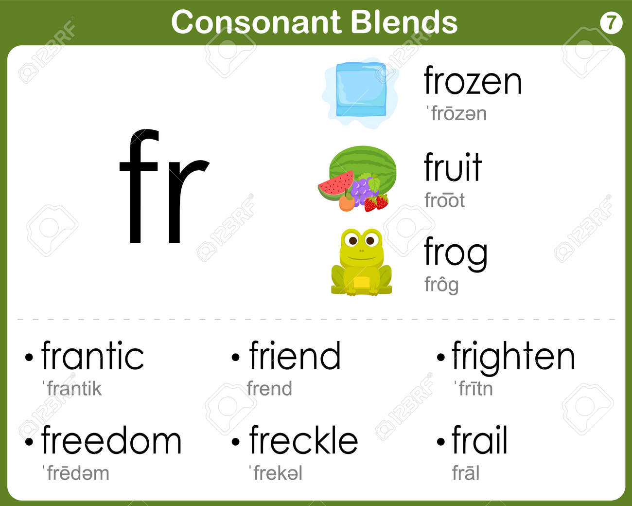 Uncategorized Blends Worksheets worksheet consonant blends worksheets fiercebad and for kids stock vector image 45519484 kids