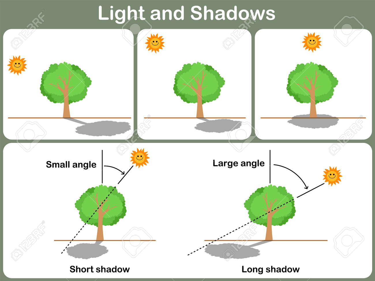 Workbooks worksheets on light and shadows : Leaning Light And Shadow For Kids - Worksheet Royalty Free ...